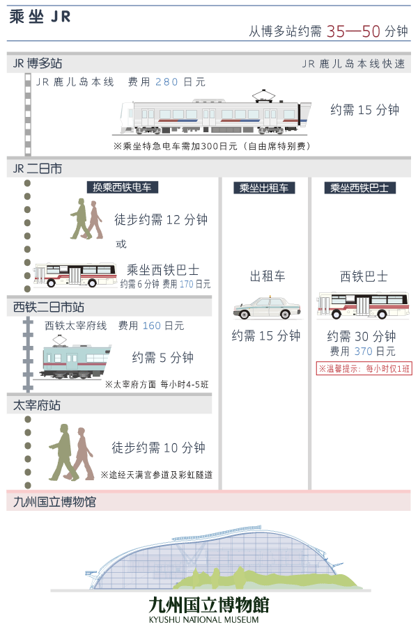 JR九州利用
